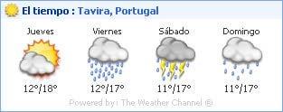 El tiempo en Tavira